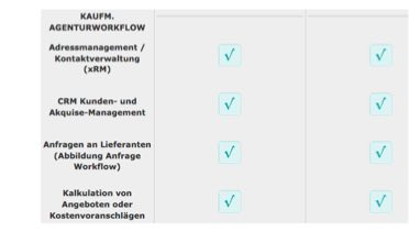 Agentursoftware Vergleich im Agentursoftware Guide